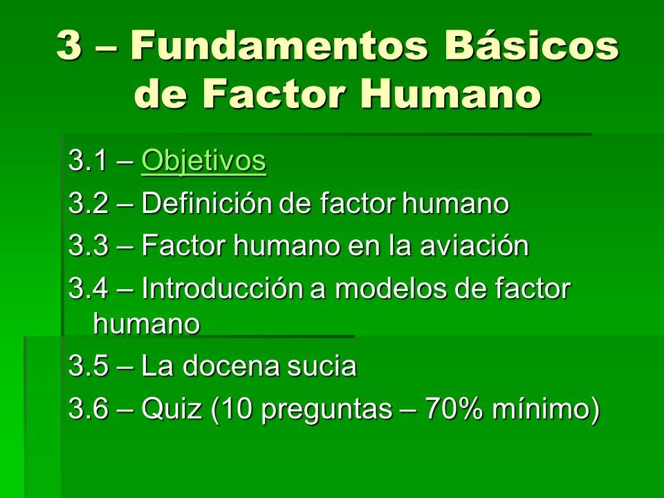 3 – Fundamentos Básicos de Factor Humano 3.1 – Objetivos Objetivos 3.2 – Definición de factor humano 3.3 – Factor humano en la aviación 3.4 – Introduc