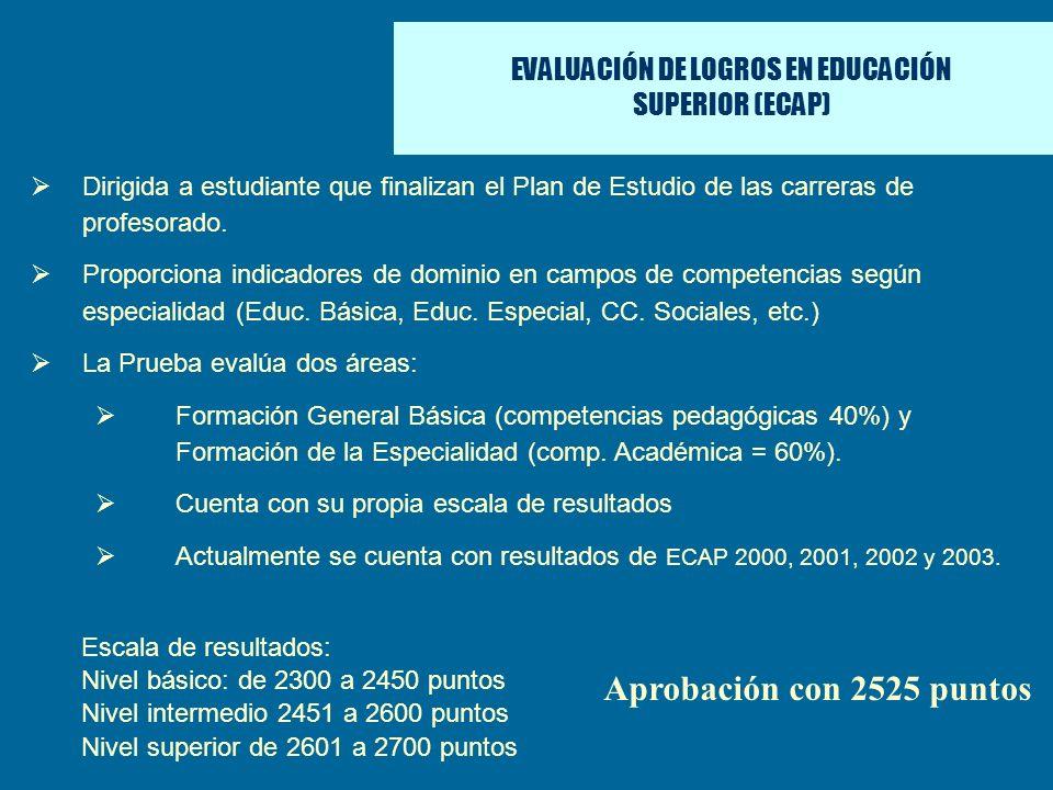 EVALUACIÓN DE LOGROS EN EDUCACIÓN SUPERIOR (ECAP) Dirigida a estudiante que finalizan el Plan de Estudio de las carreras de profesorado. Proporciona i
