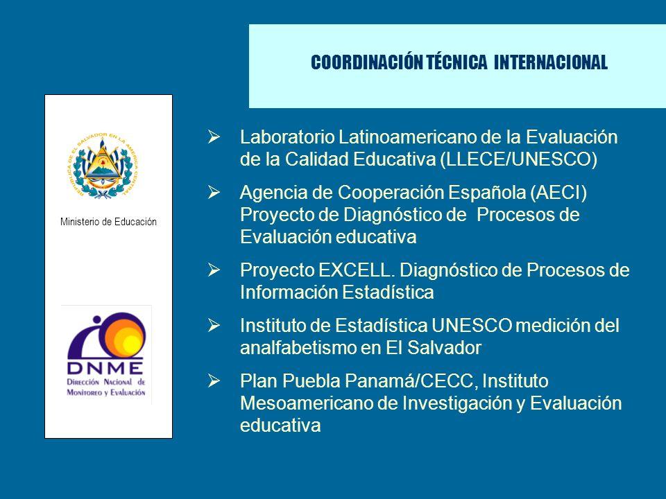 COORDINACIÓN TÉCNICA INTERNACIONAL Laboratorio Latinoamericano de la Evaluación de la Calidad Educativa (LLECE/UNESCO) Agencia de Cooperación Española