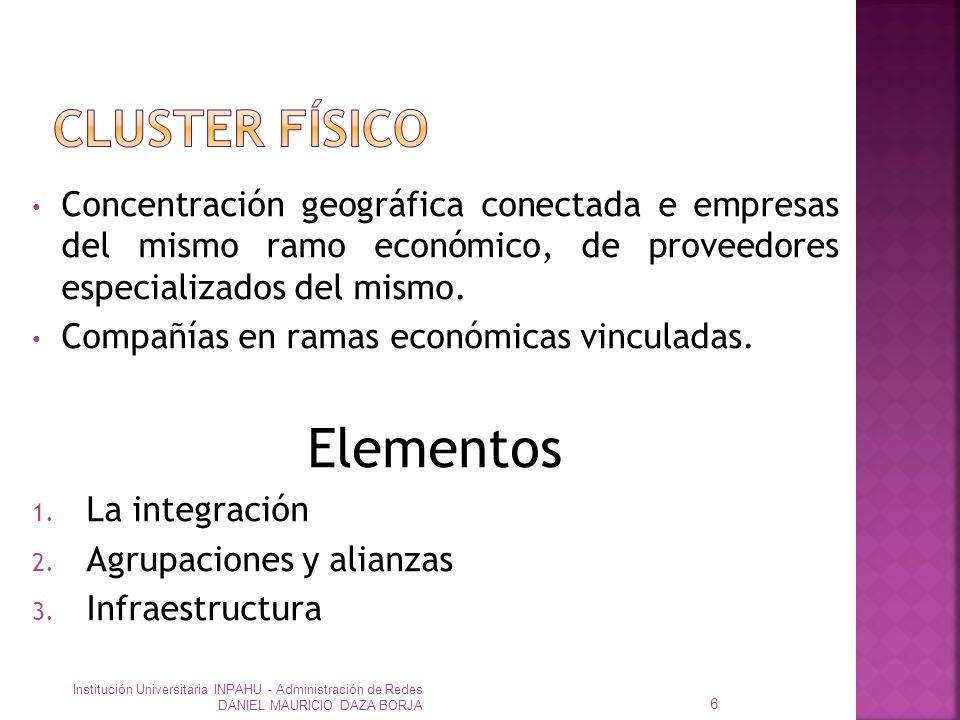 Concentración geográfica conectada e empresas del mismo ramo económico, de proveedores especializados del mismo.
