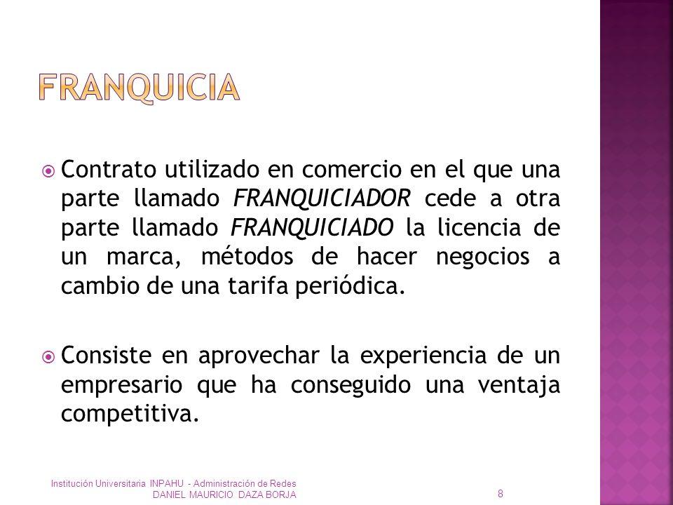 Contrato utilizado en comercio en el que una parte llamado FRANQUICIADOR cede a otra parte llamado FRANQUICIADO la licencia de un marca, métodos de hacer negocios a cambio de una tarifa periódica.