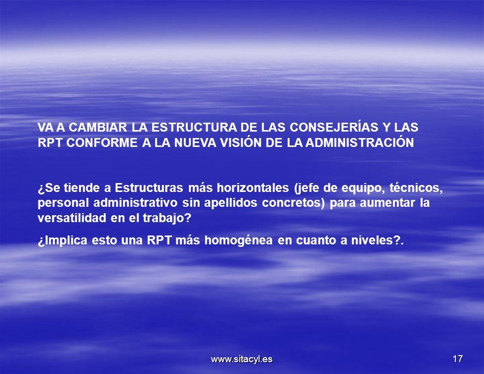 www.sitacyl.es17 VA A CAMBIAR LA ESTRUCTURA DE LAS CONSEJERÍAS Y LAS RPT CONFORME A LA NUEVA VISIÓN DE LA ADMINISTRACIÓN ¿Se tiende a Estructuras más