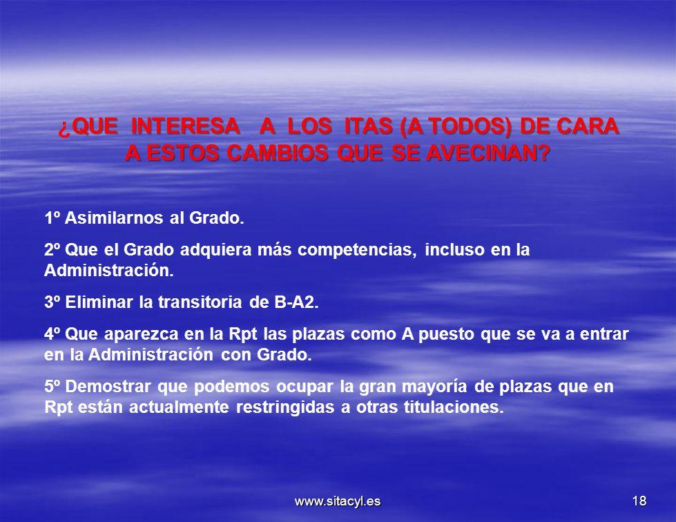 www.sitacyl.es18 QUE INTERESA A LOS ITAS (A TODOS) DE CARA A ESTOS CAMBIOS QUE SE AVECINAN? ¿QUE INTERESA A LOS ITAS (A TODOS) DE CARA A ESTOS CAMBIOS