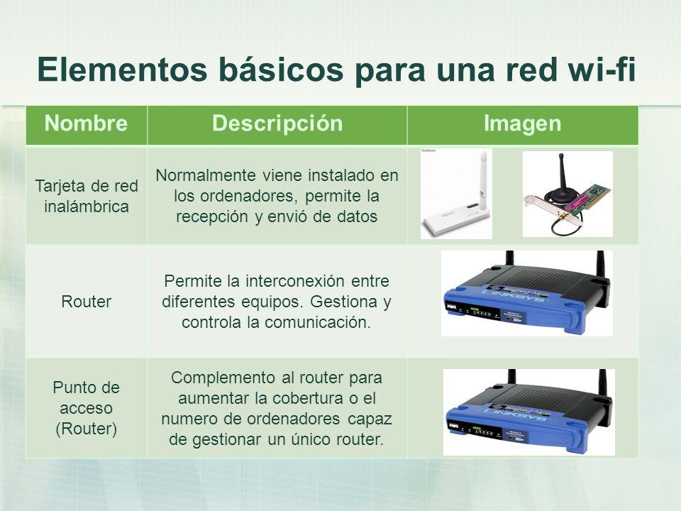 Elementos básicos para una red wi-fi NombreDescripciónImagen Tarjeta de red inalámbrica Normalmente viene instalado en los ordenadores, permite la rec
