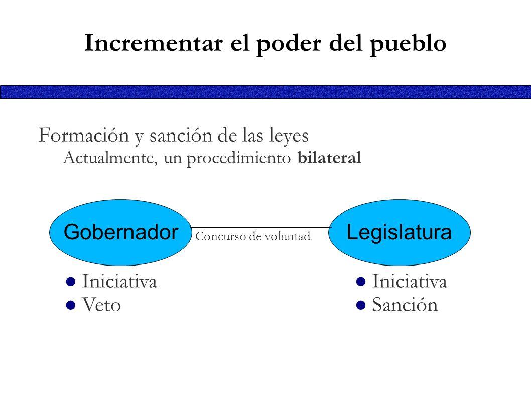 Incrementar el poder del pueblo Formación y sanción de las leyes Actualmente, un procedimiento bilateral GobernadorLegislatura Iniciativa Veto Iniciat