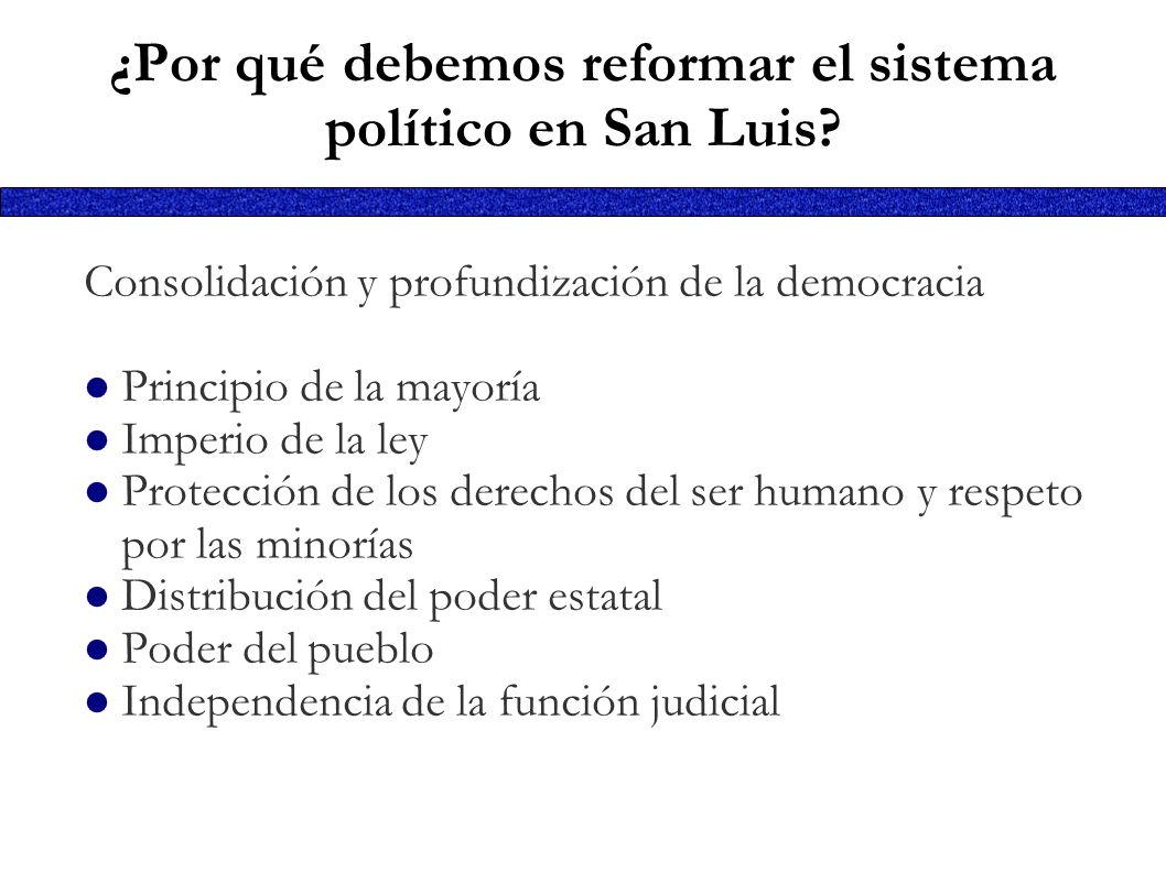 ¿Por qué debemos reformar el sistema político en San Luis? Consolidación y profundización de la democracia Principio de la mayoría Imperio de la ley P