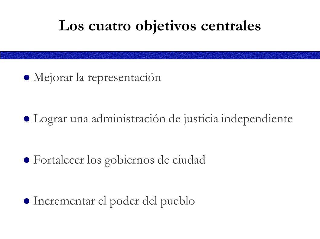 Los cuatro objetivos centrales Mejorar la representación Lograr una administración de justicia independiente Fortalecer los gobiernos de ciudad Increm