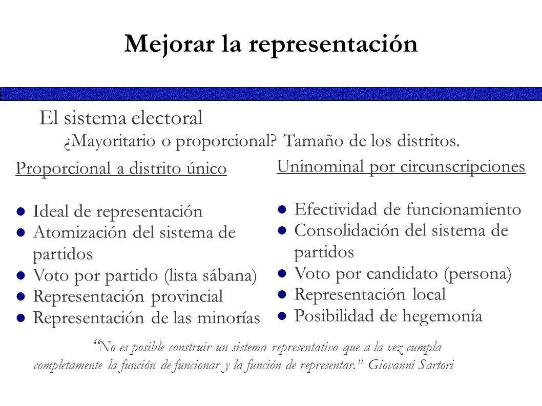 Mejorar la representación El sistema electoral ¿Mayoritario o proporcional? Tamaño de los distritos. Proporcional a distrito único Ideal de representa
