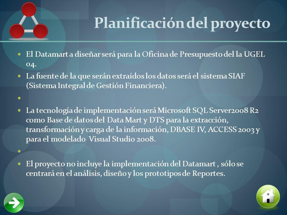 Planificación del proyecto El Datamart a diseñar será para la Oficina de Presupuesto del la UGEL 04.