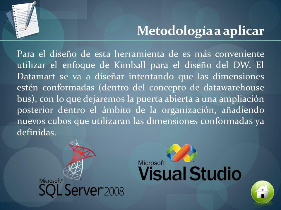 Metodología a aplicar Para el diseño de esta herramienta de es más conveniente utilizar el enfoque de Kimball para el diseño del DW.
