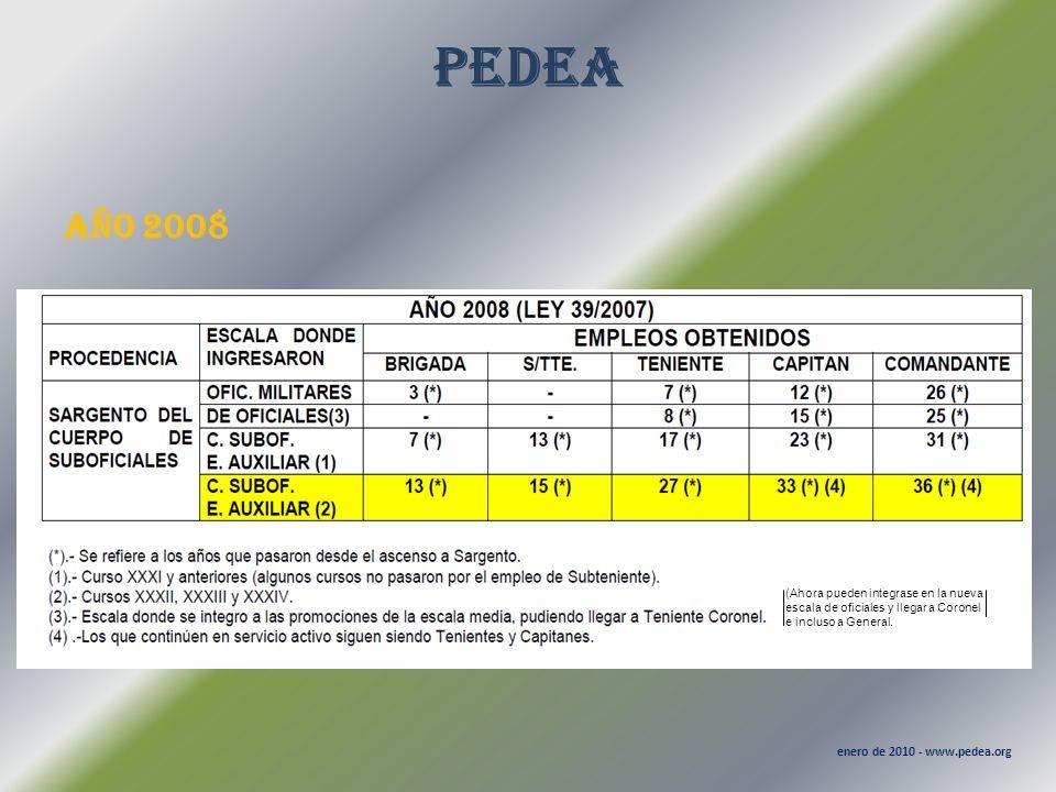 PEDEA AÑO 2008 enero de 2010 - www.pedea.org (Ahora pueden integrase en la nueva escala de oficiales y llegar a Coronel e incluso a General.