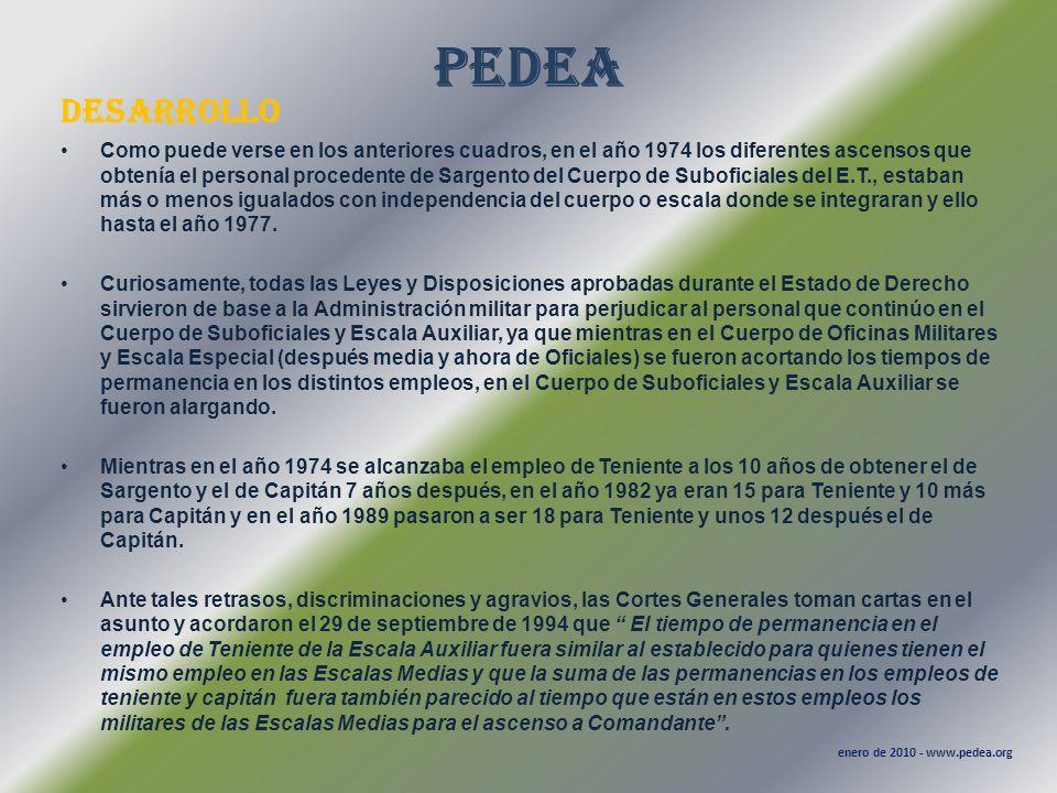 PEDEA desarrollo enero de 2010 - www.pedea.org Como puede verse en los anteriores cuadros, en el año 1974 los diferentes ascensos que obtenía el perso