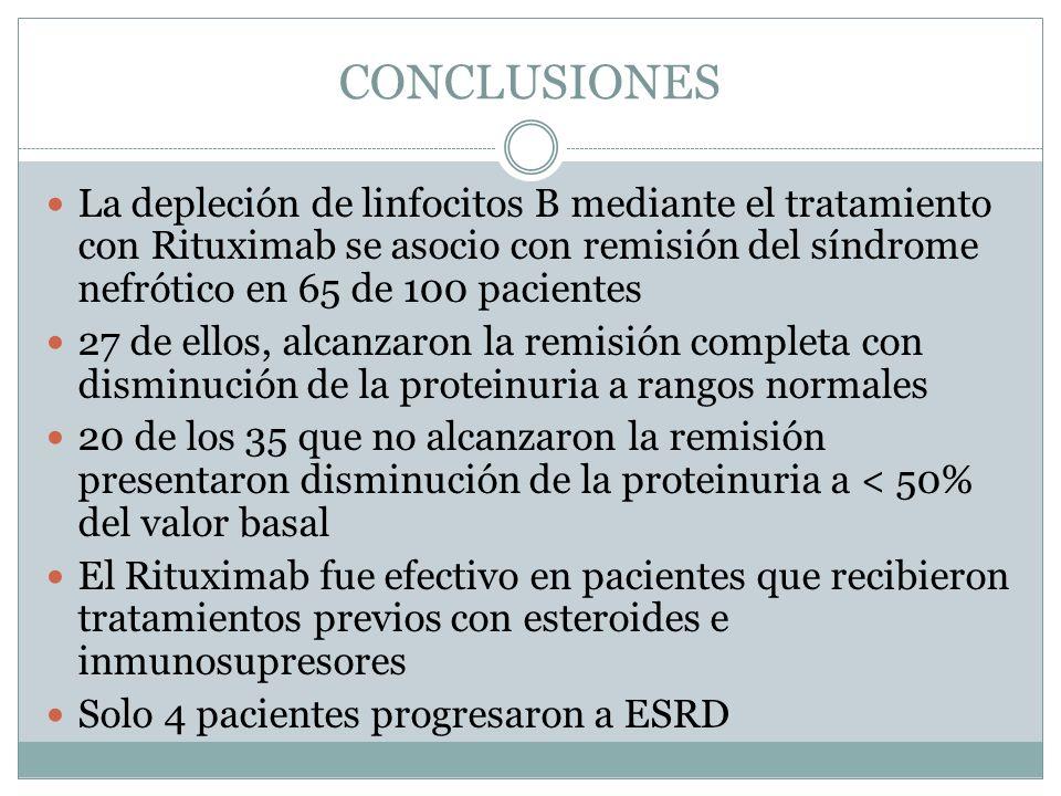 CONCLUSIONES La depleción de linfocitos B mediante el tratamiento con Rituximab se asocio con remisión del síndrome nefrótico en 65 de 100 pacientes 2