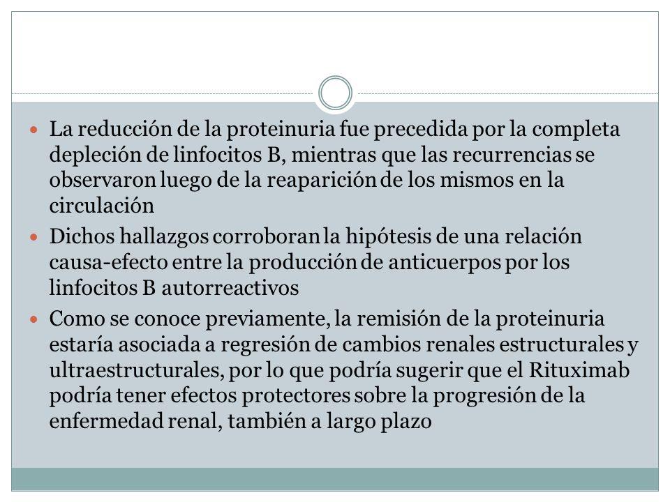 La reducción de la proteinuria fue precedida por la completa depleción de linfocitos B, mientras que las recurrencias se observaron luego de la reapar