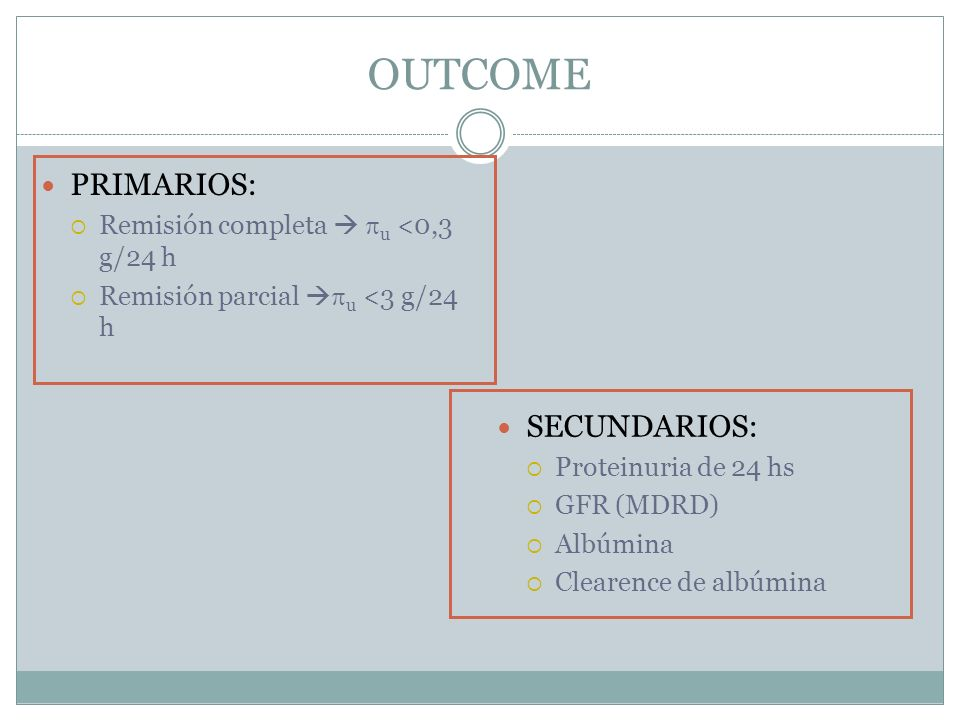 OUTCOME PRIMARIOS: Remisión completa u <0,3 g/24 h Remisión parcial u <3 g/24 h SECUNDARIOS: Proteinuria de 24 hs GFR (MDRD) Albúmina Clearence de alb
