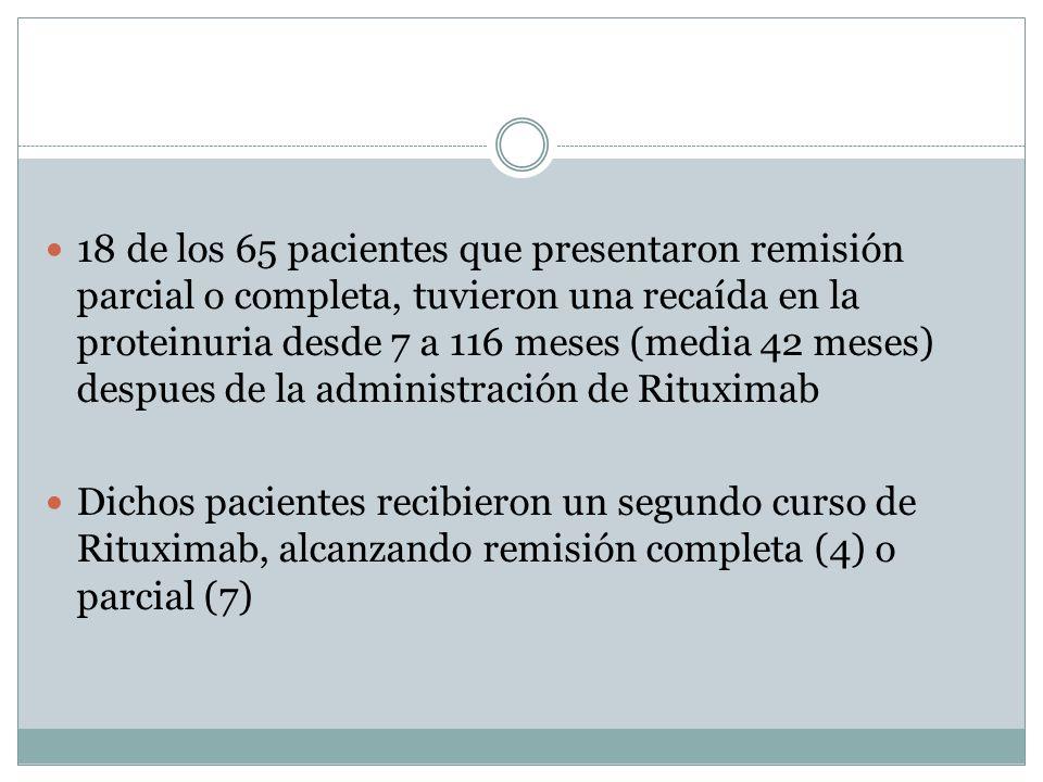 18 de los 65 pacientes que presentaron remisión parcial o completa, tuvieron una recaída en la proteinuria desde 7 a 116 meses (media 42 meses) despue