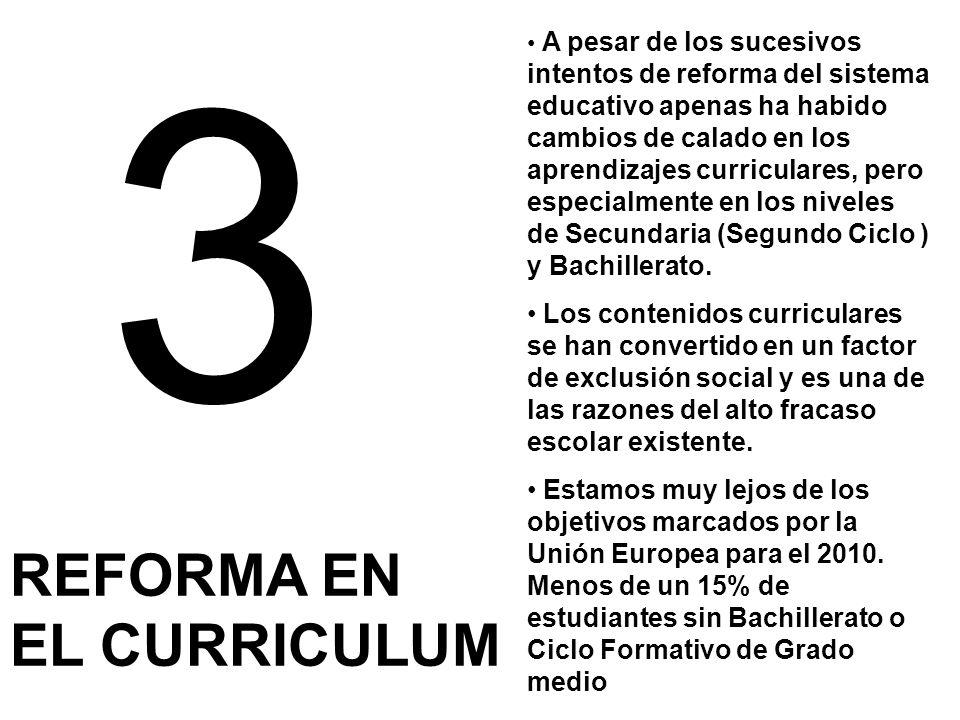 3 REFORMA EN EL CURRICULUM A pesar de los sucesivos intentos de reforma del sistema educativo apenas ha habido cambios de calado en los aprendizajes c