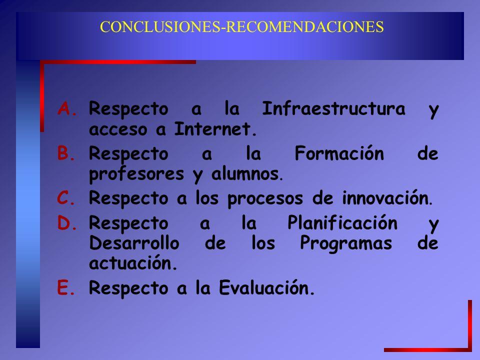 CONCLUSIONES-RECOMENDACIONES A.Respecto a la Infraestructura y acceso a Internet.