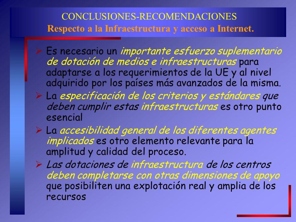 CONCLUSIONES-RECOMENDACIONES Respecto a la Infraestructura y acceso a Internet.