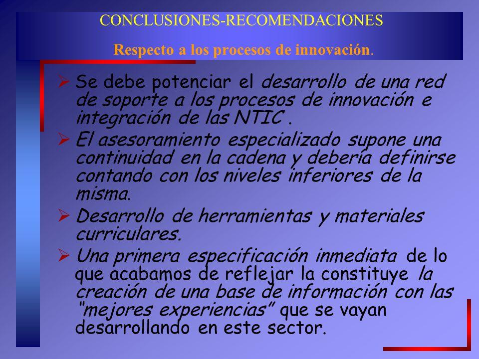 CONCLUSIONES-RECOMENDACIONES Respecto a los procesos de innovación.