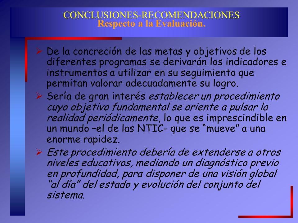 CONCLUSIONES-RECOMENDACIONES Respecto a la Evaluación.