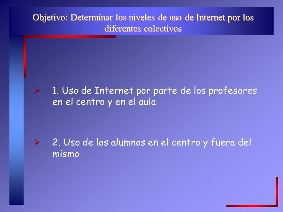 Objetivo: Determinar los niveles de uso de Internet por los diferentes colectivos 1.