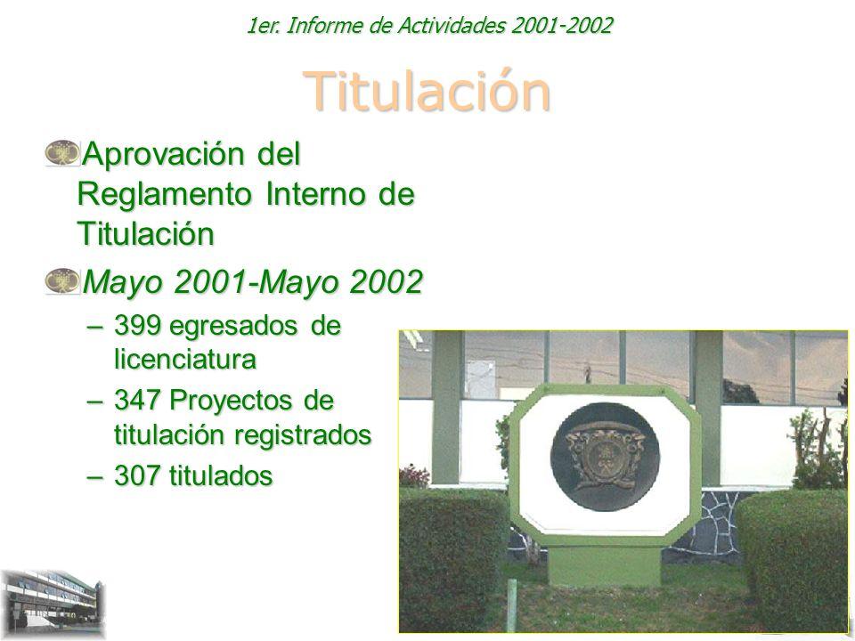 1er. Informe de Actividades 2001-2002 Titulación Aprovación del Reglamento Interno de Titulación Mayo 2001-Mayo 2002 –399 egresados de licenciatura –3