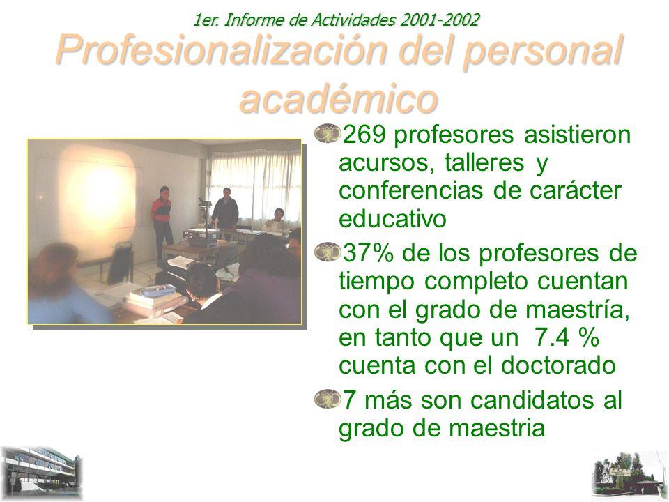 1er. Informe de Actividades 2001-2002 Profesionalización del personal académico 269 profesores asistieron acursos, talleres y conferencias de carácter