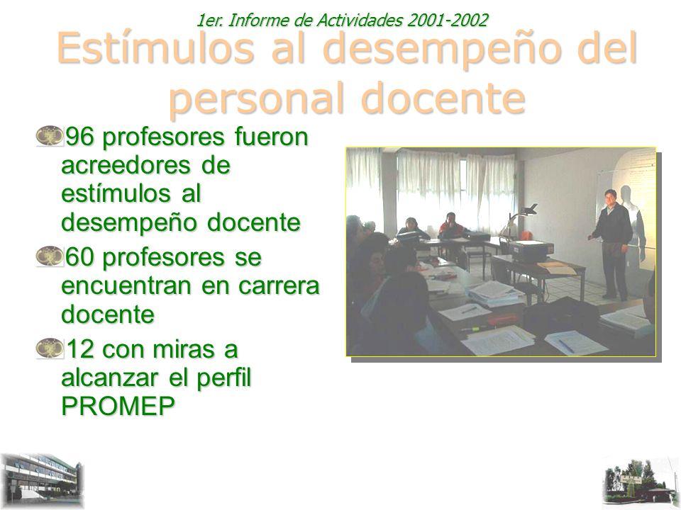 1er. Informe de Actividades 2001-2002 Estímulos al desempeño del personal docente 96 profesores fueron acreedores de estímulos al desempeño docente 60