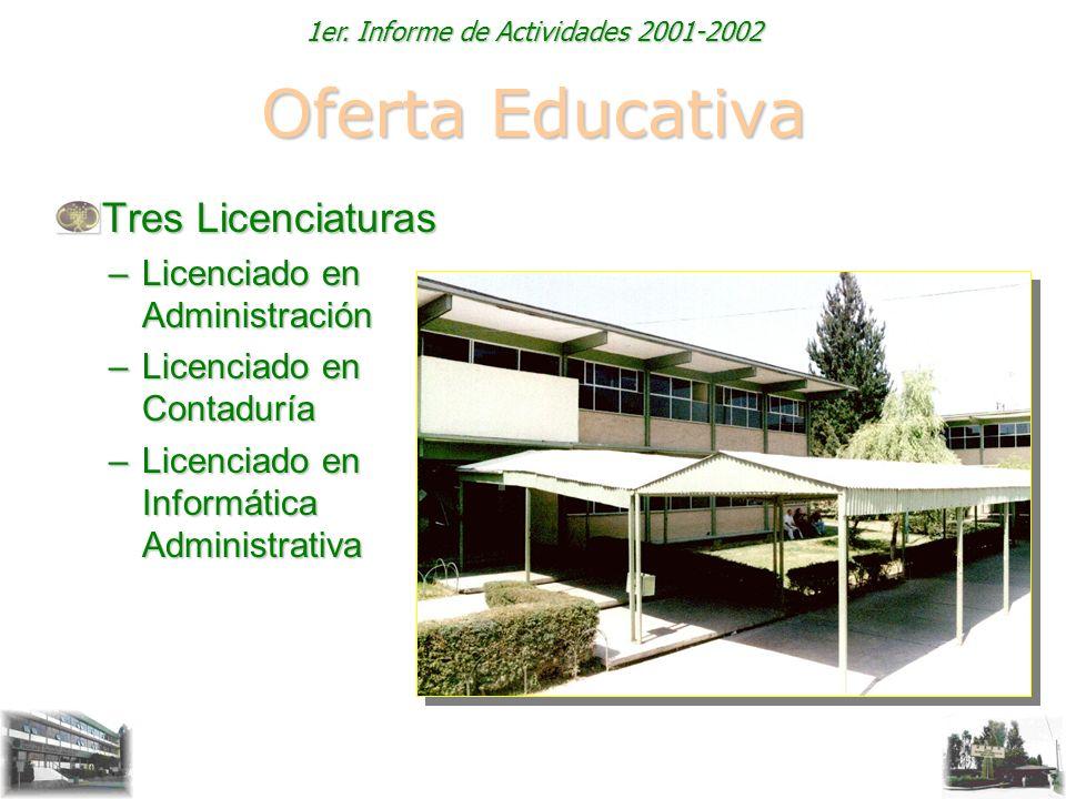 1er. Informe de Actividades 2001-2002 Oferta Educativa Tres Licenciaturas –Licenciado en Administración –Licenciado en Contaduría –Licenciado en Infor