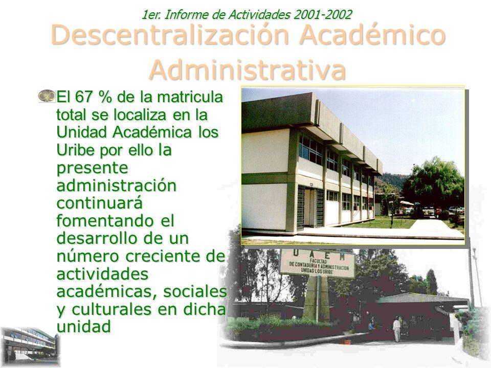 1er. Informe de Actividades 2001-2002 Descentralización Académico Administrativa El 67 % de la matricula total se localiza en la Unidad Académica los