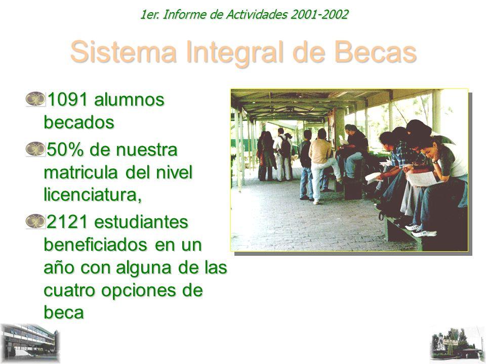 1er. Informe de Actividades 2001-2002 Sistema Integral de Becas 1091 alumnos becados 50% de nuestra matricula del nivel licenciatura, 2121 estudiantes