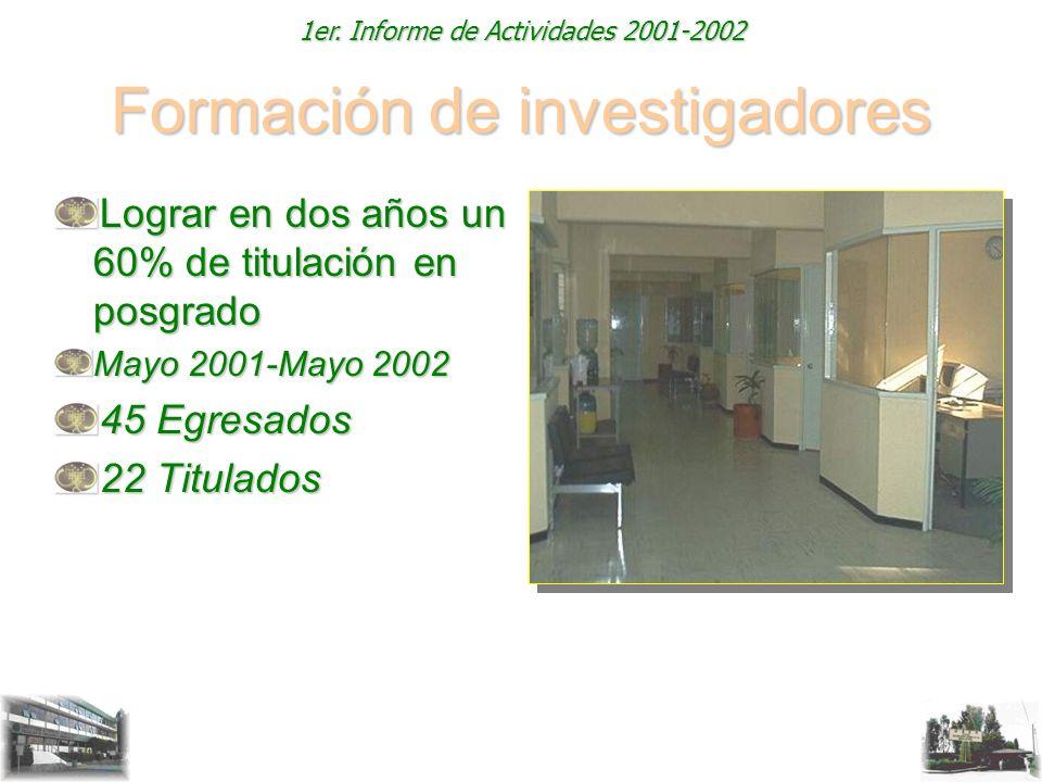 1er. Informe de Actividades 2001-2002 Formación de investigadores Lograr en dos años un 60% de titulación en posgrado Mayo 2001-Mayo 2002 45 Egresados