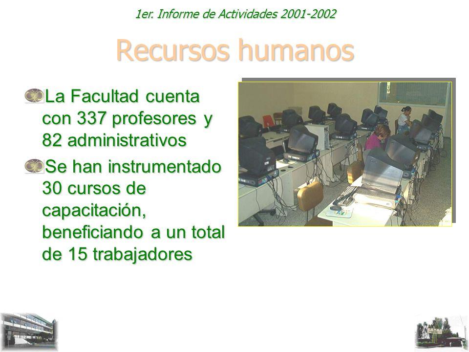 1er. Informe de Actividades 2001-2002 Recursos humanos La Facultad cuenta con 337 profesores y 82 administrativos Se han instrumentado 30 cursos de ca