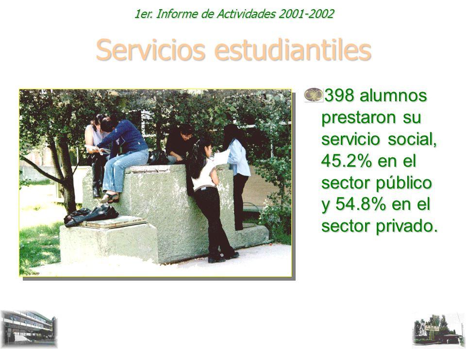 1er. Informe de Actividades 2001-2002 Servicios estudiantiles 398 alumnos prestaron su servicio social, 45.2% en el sector público y 54.8% en el secto