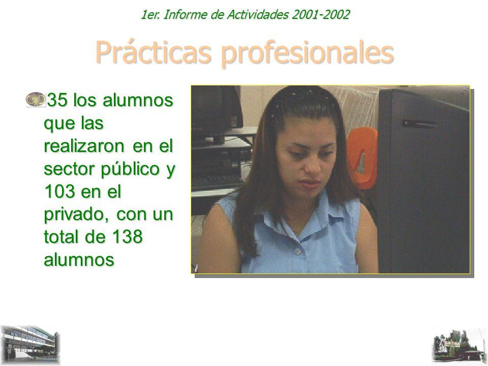 1er. Informe de Actividades 2001-2002 Prácticas profesionales 35 los alumnos que las realizaron en el sector público y 103 en el privado, con un total