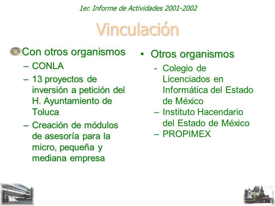 1er. Informe de Actividades 2001-2002 Vinculación Con otros organismos –CONLA –13 proyectos de inversión a petición del H. Ayuntamiento de Toluca –Cre