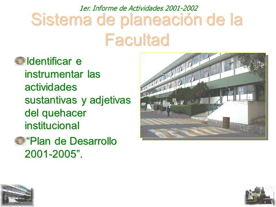 1er. Informe de Actividades 2001-2002 Sistema de planeación de la Facultad Identificar e instrumentar las actividades sustantivas y adjetivas del queh
