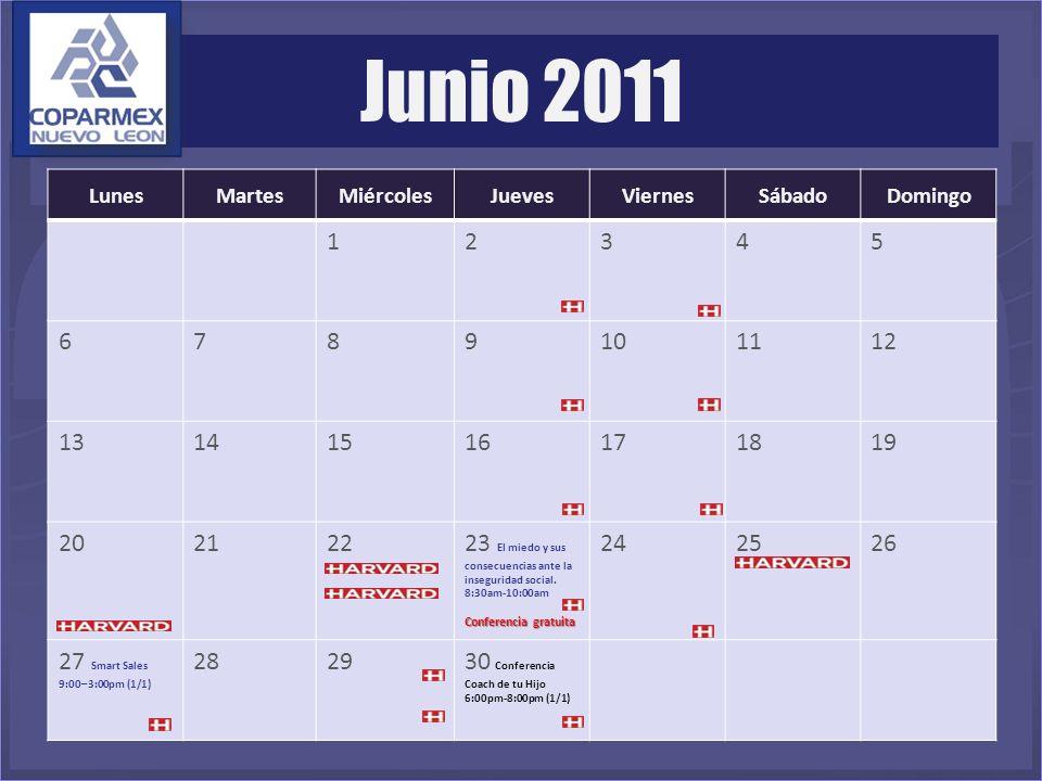 LunesMartesMiércolesJuevesViernesSábadoDomingo 12345 6789101112 13141516171819 20212223 El miedo y sus consecuencias ante la inseguridad social.