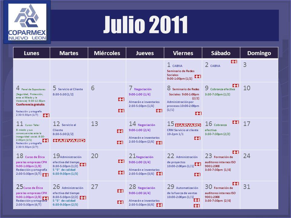 LunesMartesMiércolesJuevesViernesSábadoDomingo 1 CABNA Seminario de Redes Sociales 9:00-1:00pm (1/2) 2 CABNA 3 4 Panel de Expositores (Seguridad, Protección, ante el Miedo y la Violencia) 9:00-12:30pm Conferencia gratuita Redacción y ortografía 2:30-5:30pm (1/7) 5 Servicio al Cliente 8:30-5:30 (1/2) 67 Negociación 9:00-1:00 (1/4) Almacén e inventarios 2:30-5:30pm (1/4) 8 Seminario de Redes Sociales 9:00-1:00pm (2/2) Administración por procesos 10:00-2:00pm (1/1) 9 Cobranza efectiva 3:30-7:30pm (1/2) 10 11 Curso- Taller El miedo y sus consecuencias ante la inseguridad social.