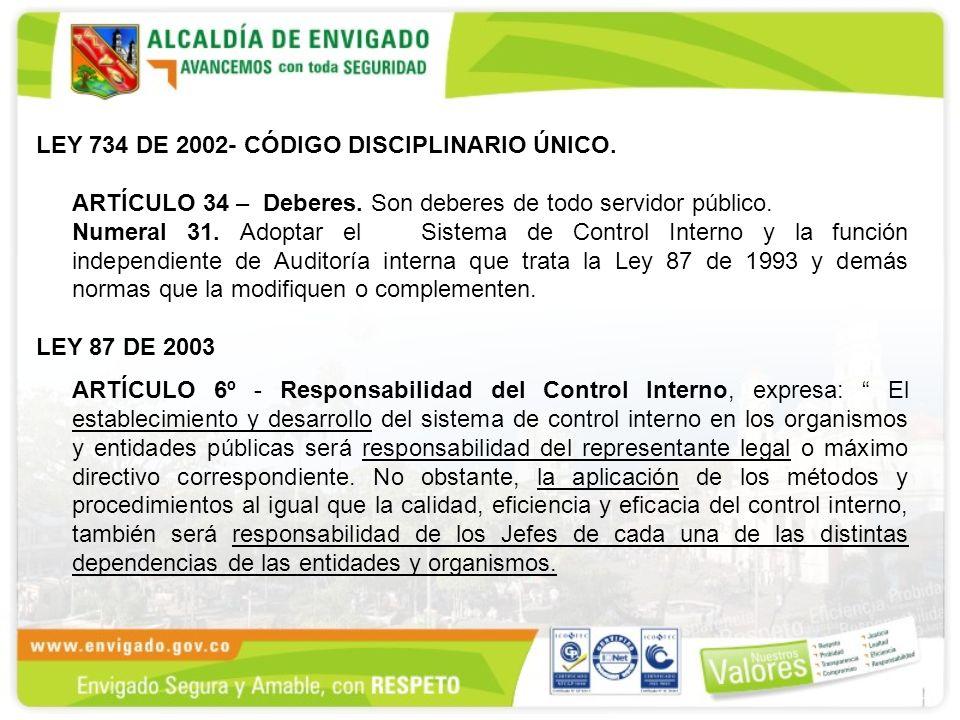LEY 734 DE 2002- CÓDIGO DISCIPLINARIO ÚNICO. ARTÍCULO 34 – Deberes.
