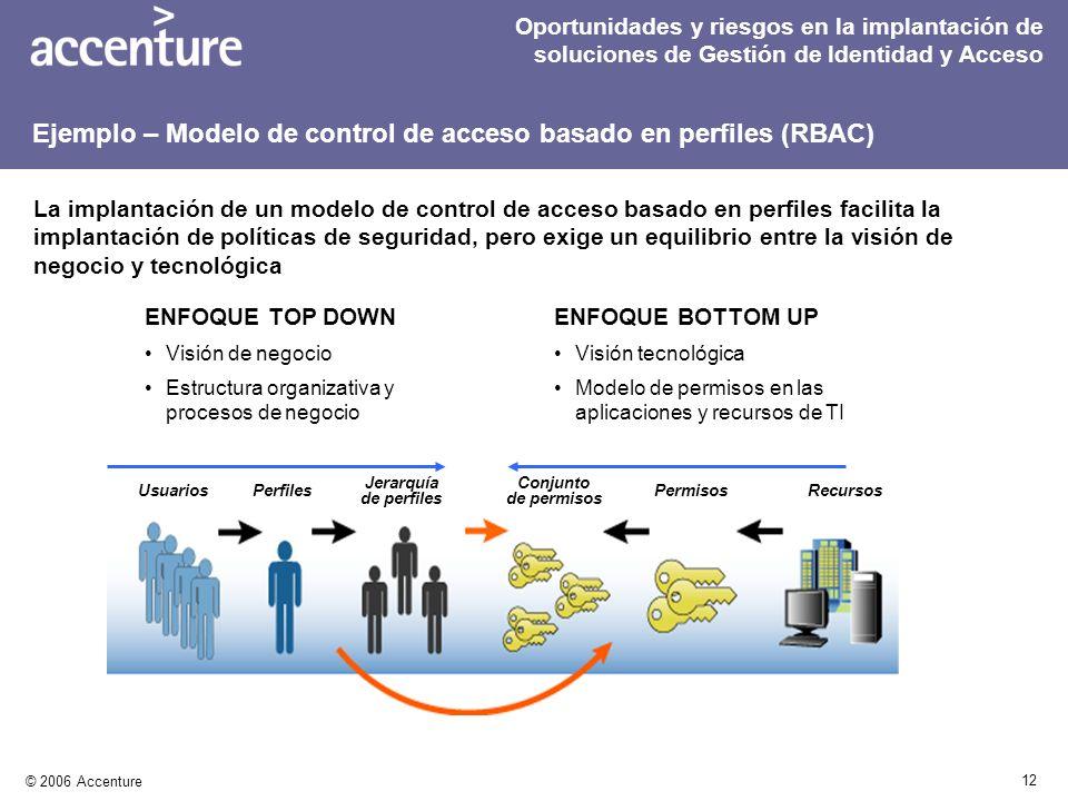 12 © 2006 Accenture ENFOQUE TOP DOWN Visión de negocio Estructura organizativa y procesos de negocio ENFOQUE BOTTOM UP Visión tecnológica Modelo de pe