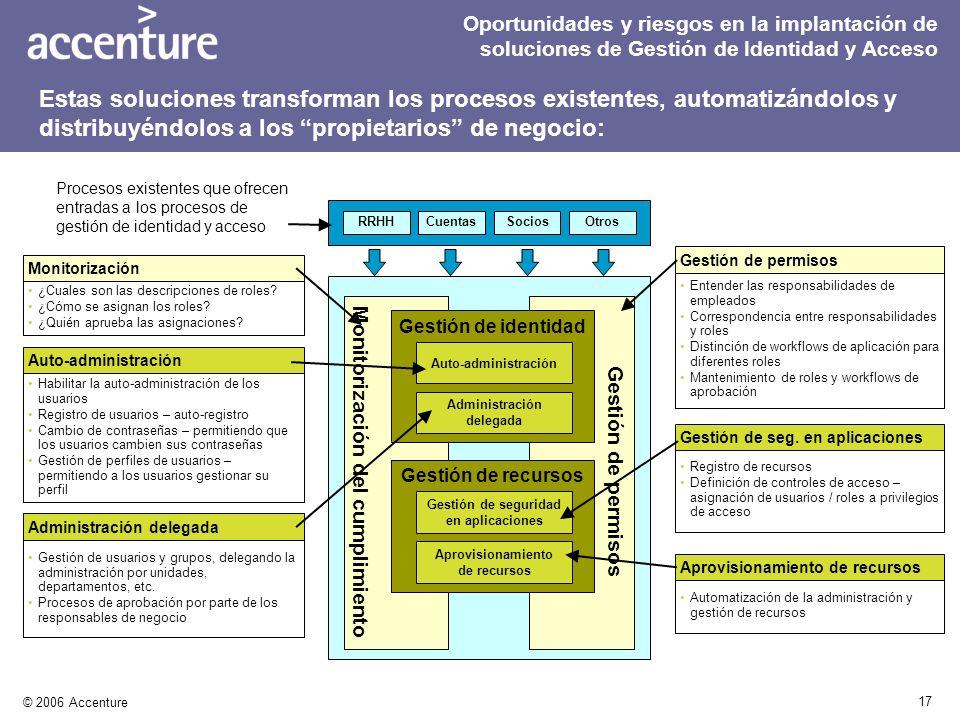 17 © 2006 Accenture Procesos existentes que ofrecen entradas a los procesos de gestión de identidad y acceso RRHHCuentasSociosOtros Monitorización del