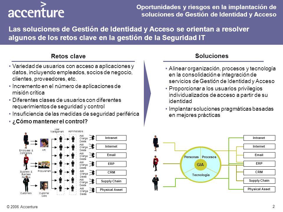 3 © 2006 Accenture Gestión de identidad Control de acceso Aprovisionamiento Repositorios de datos de identidad y autorización Componentes clave de una solución de Gestión de Identidad y Acceso Oportunidades y riesgos en la implantación de soluciones de Gestión de Identidad y Acceso