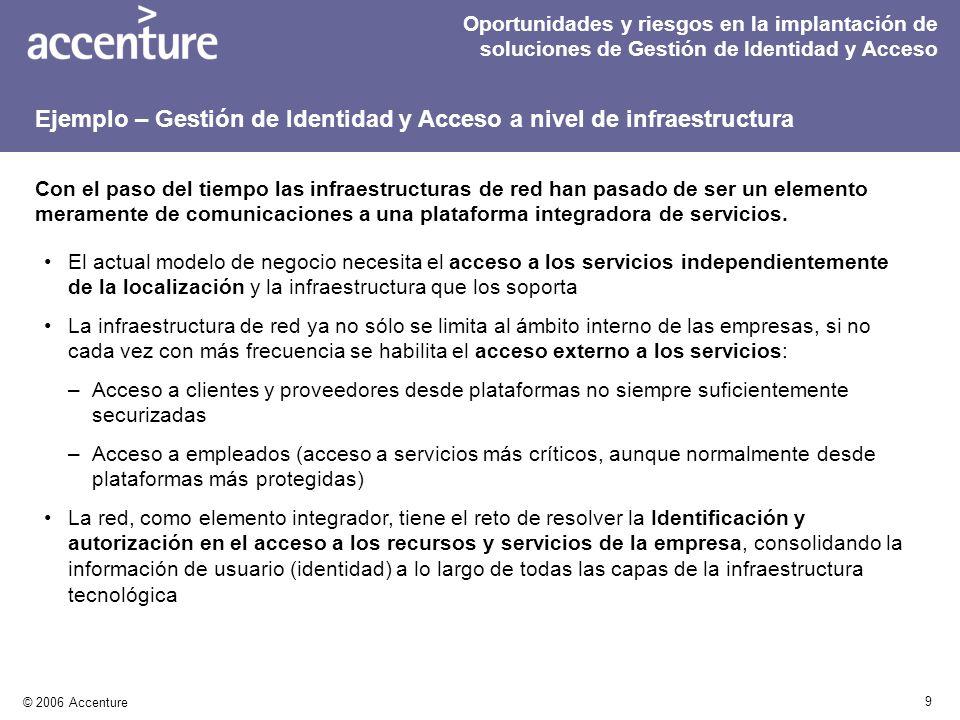 9 © 2006 Accenture Con el paso del tiempo las infraestructuras de red han pasado de ser un elemento meramente de comunicaciones a una plataforma integ