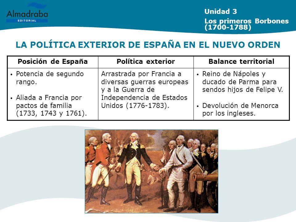 LA POLÍTICA EXTERIOR DE ESPAÑA EN EL NUEVO ORDEN Unidad 3 Los primeros Borbones (1700-1788) Posición de EspañaPolítica exteriorBalance territorial Pot