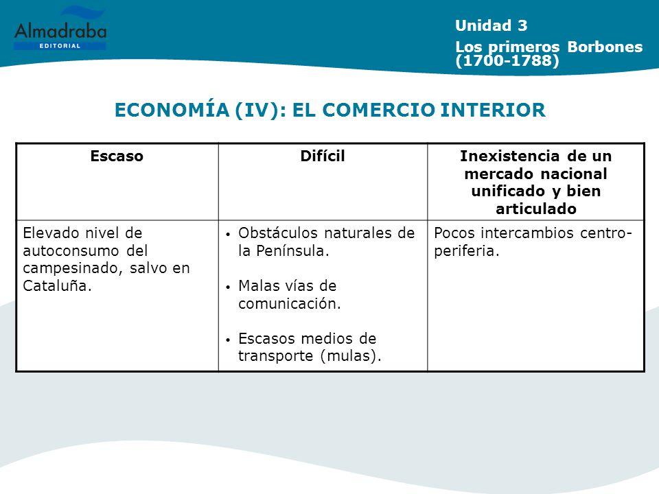 ECONOMÍA (IV): EL COMERCIO INTERIOR Unidad 3 Los primeros Borbones (1700-1788) EscasoDifícilInexistencia de un mercado nacional unificado y bien artic