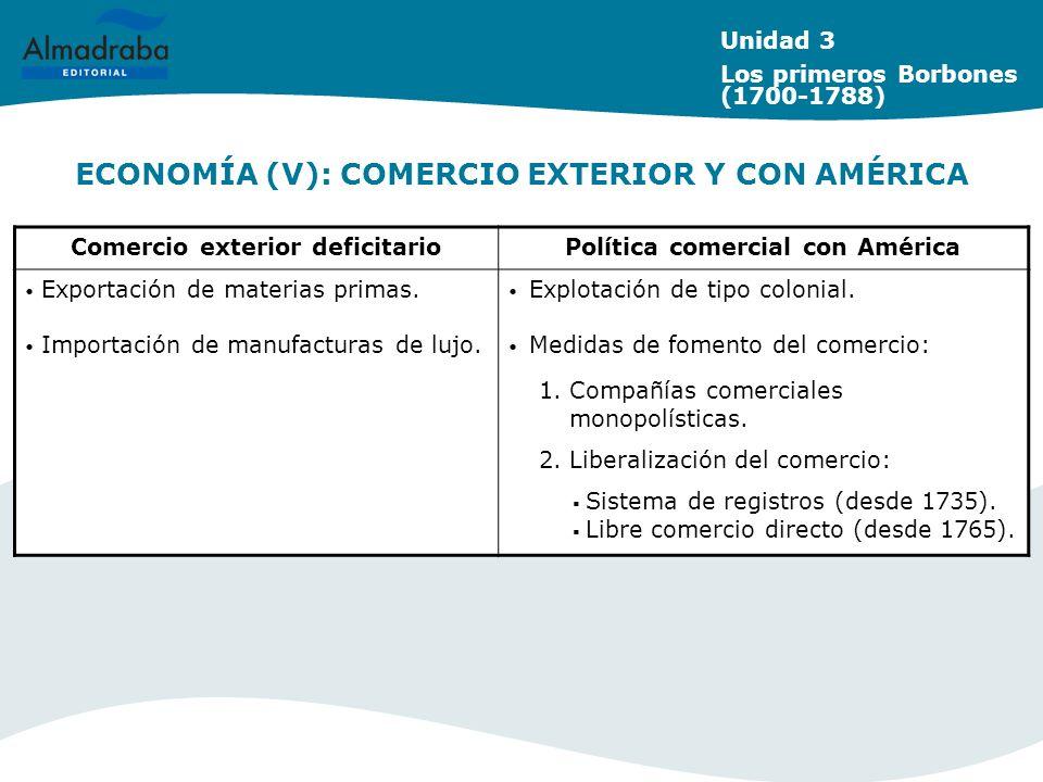 ECONOMÍA (V): COMERCIO EXTERIOR Y CON AMÉRICA Unidad 3 Los primeros Borbones (1700-1788) Comercio exterior deficitarioPolítica comercial con América E