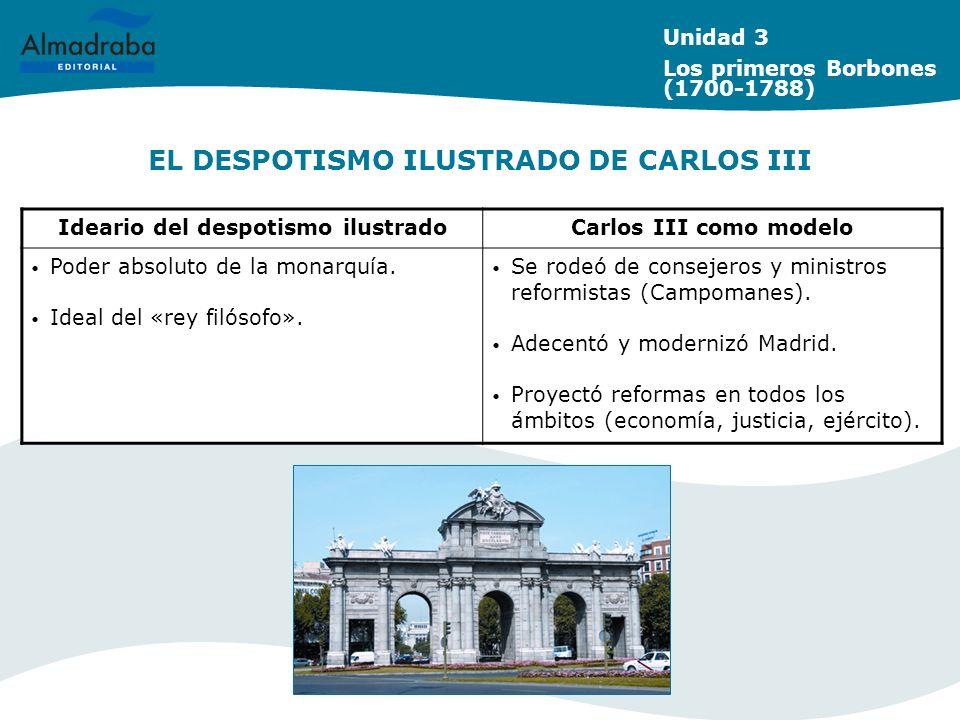EL DESPOTISMO ILUSTRADO DE CARLOS III Unidad 3 Los primeros Borbones (1700-1788) Ideario del despotismo ilustradoCarlos III como modelo Poder absoluto