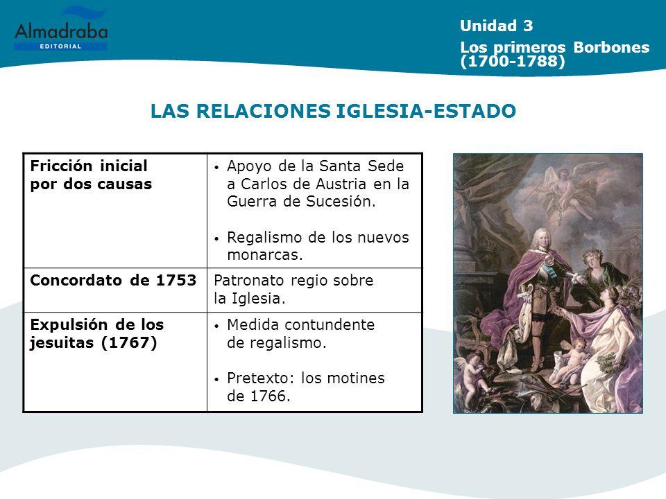 LAS RELACIONES IGLESIA-ESTADO LAS Unidad 3 Los primeros Borbones (1700-1788) Fricción inicial por dos causas Apoyo de la Santa Sede a Carlos de Austri